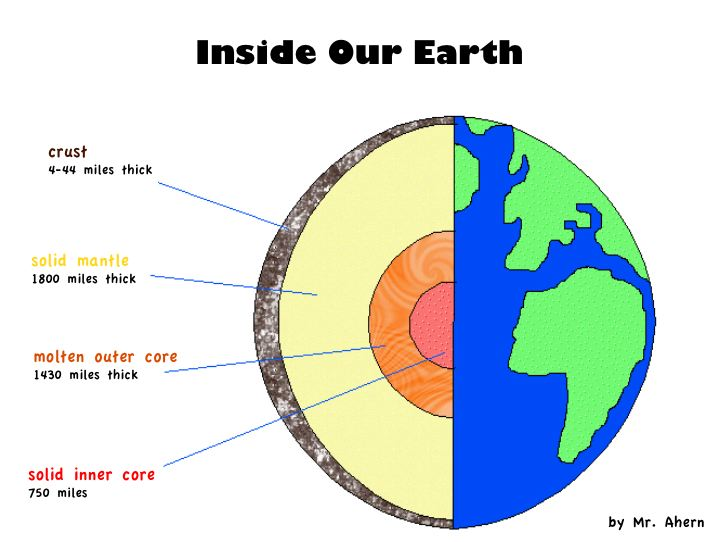 Inside our earth technology cottage earth ccuart Images